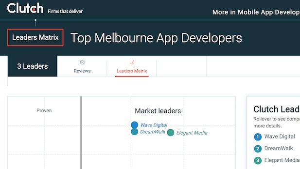 Wave Digital ranked the Top App Developer in Melbourne