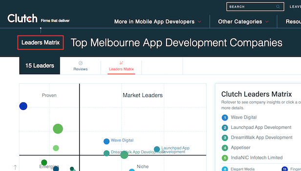 Melbourne's Top App Development Company ... again!